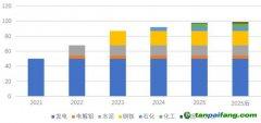 碳达峰碳中和目标愿景下全国碳市场面临的新挑战和相关建议