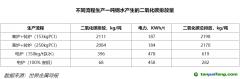 钢铁行业减碳路径对铁矿石行业影响分析