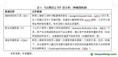 中国碳市场开新局