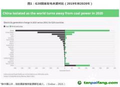 煤炭:中国实施碳中和战略的远虑和近忧
