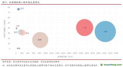 国内CCER市场保持活跃,国外韩国碳价跌幅较大-碳市场周报(2021.6.15-2021.6.18)
