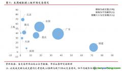 中国碳交易活跃度大幅下降,国际碳市场碳价持续走高——碳市场周报(2021.8.2-2021.8.8)