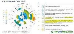 2021碳市场前瞻分析报告(附全文下载)