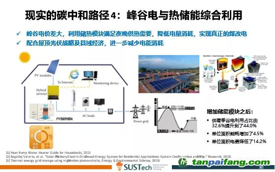 图8 现实的碳中和路径4:峰谷电与热储能综合利用