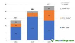 欧盟碳边界调节机制需要全球认可的碳强度测量方法